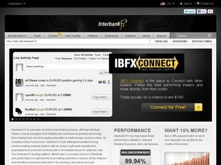 IBFX reviews