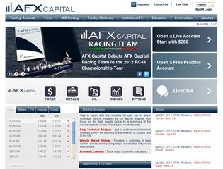 AFX Capital