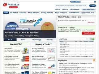 IG Markets reviews
