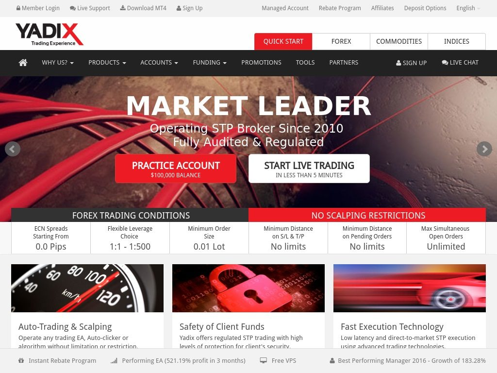 Yadix Forex Broker - Trader's Reviews and Specifications