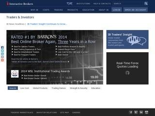 Interactive brokers forex australia site www.aussiestockforums.com