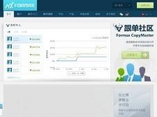 Formax Forex Broker