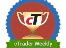 OctaFX cTrader Weekly demo contest