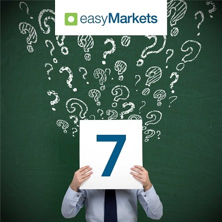 Questions to ask about forex trading